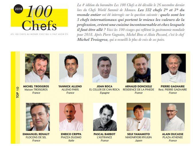 Resultado de imagen de os 100 Mejores Chefs del Mundo 2018
