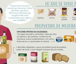Alimentos saludables para donar