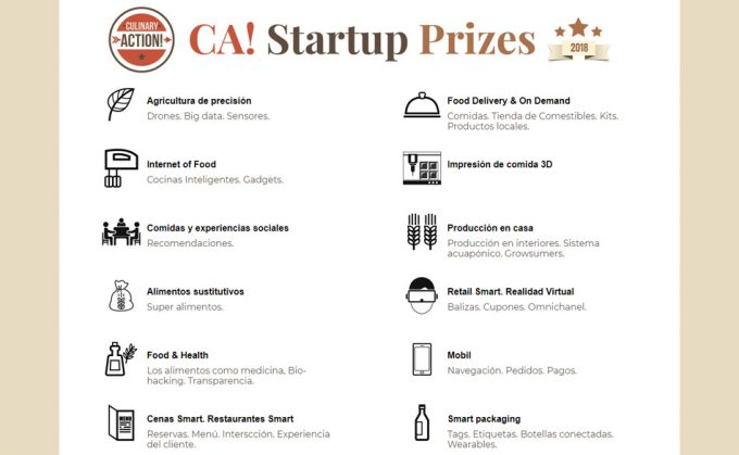 CA! Startup Prizes