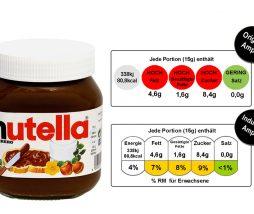Etiquetas nutricionales de los alimentos