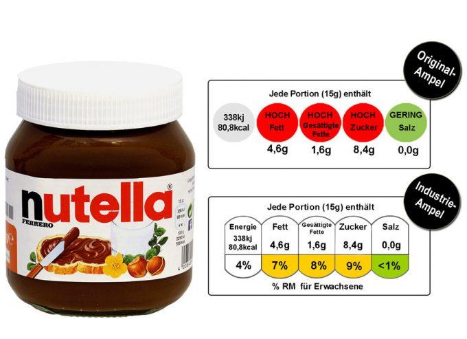 Etiquetado raciones recomendadas del producto