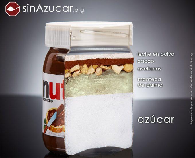 Composición de Nutella