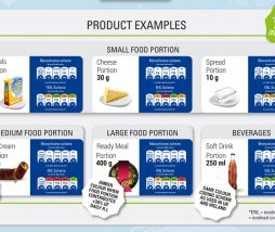 Evolved Nutrition Label Initiative