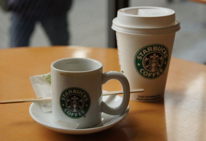 Cáncer y café