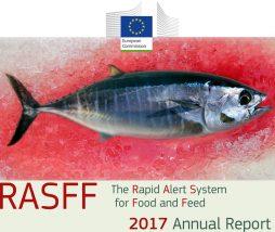 Resultados del sistema RASFF en 2017