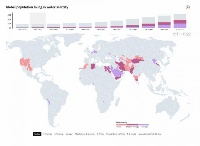 Flta de agua por el cambio climático y la gestión ineficiente