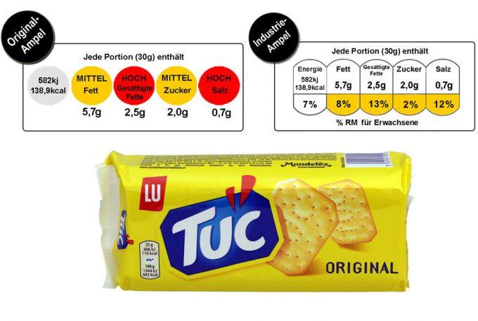Etiquetado Nutricional Evolucionado