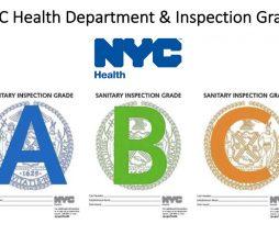 Inspecciones sanitarias en los restaurantes