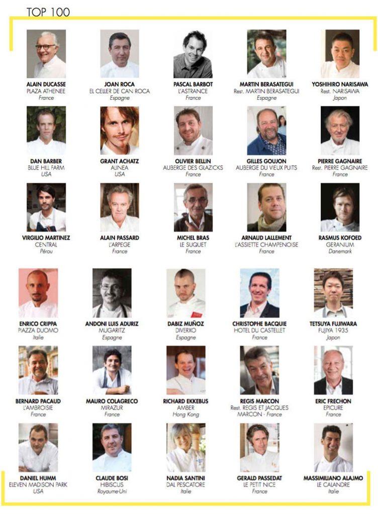 Mejores Chefs del Mundo 2019