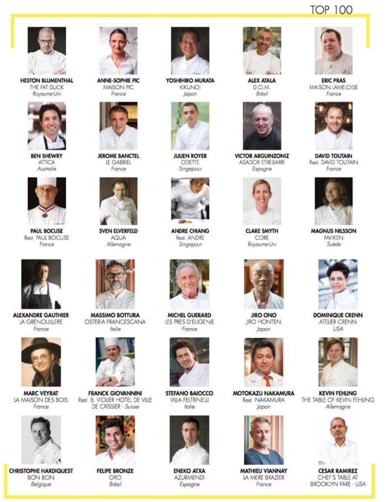 Revista Le Chef, ranking de los mejores chefs del mundo