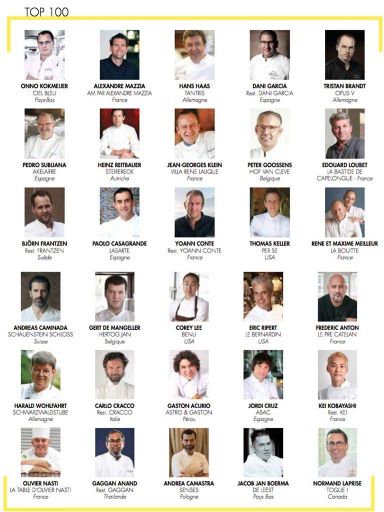 Mejores cocineros del Mundo 2019