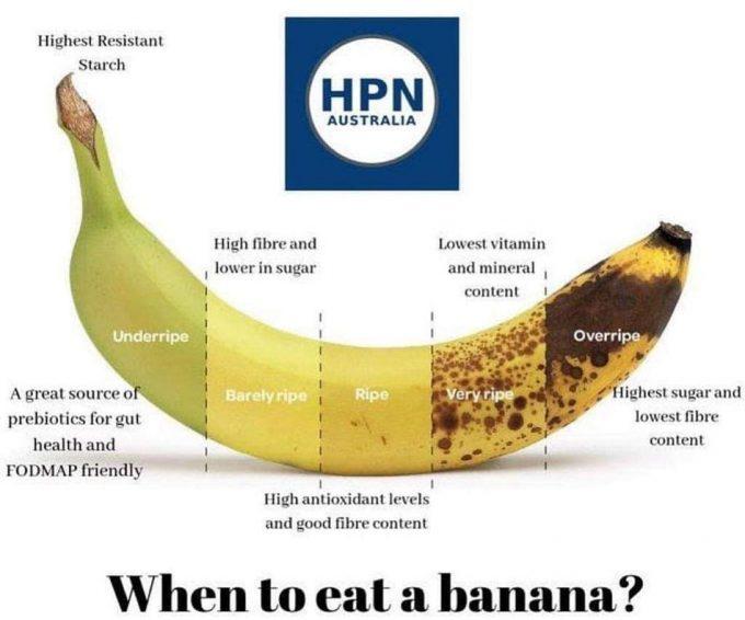 Evolución de la maduración del plátano