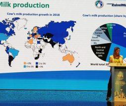 Situación del mercado de los productos lácteos a nivel mundial