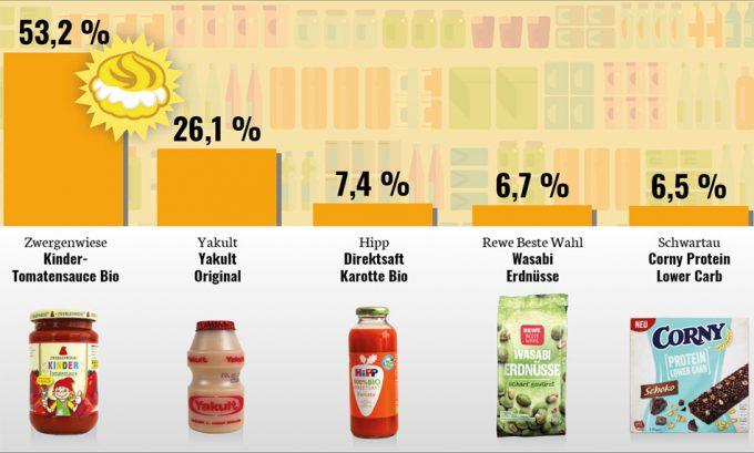 Salsa de tomate ecológica infantil