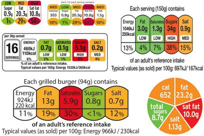Etiquetas que infoman sobre el contenido de azúcar, grasas y sal