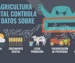 El futuro de la agricultura. Del control de los datos a la soberanía alimentaria.