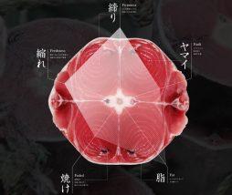 IA para conocer la calidad del atún