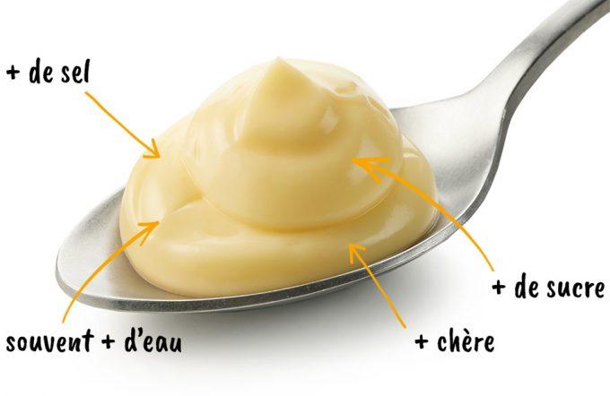 Calidad nutricional de las mayonesas light